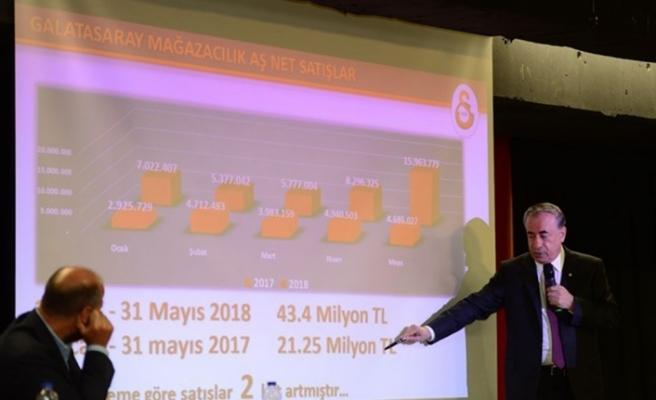 Mustafa Cengiz borçlardan şikayetçi