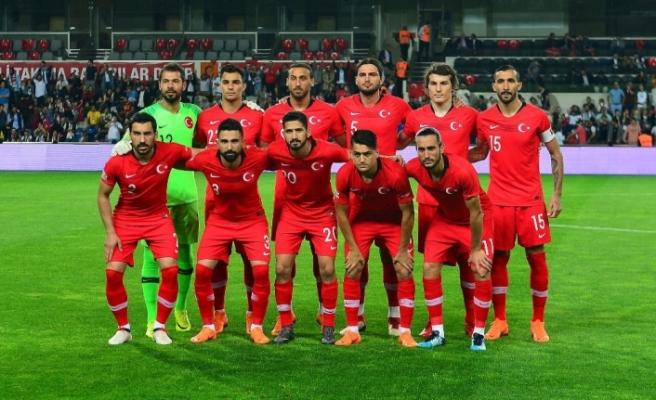 Dünya sıralamasında Türkiye yerini korudu